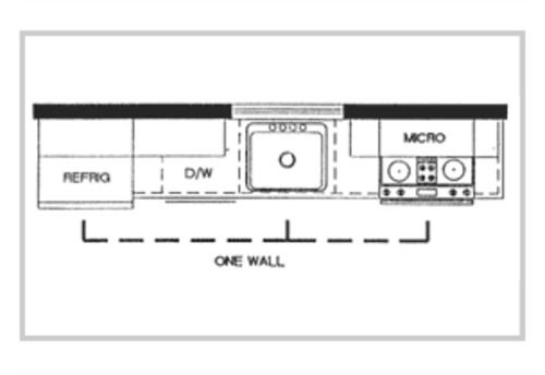 One wall kitchen plan